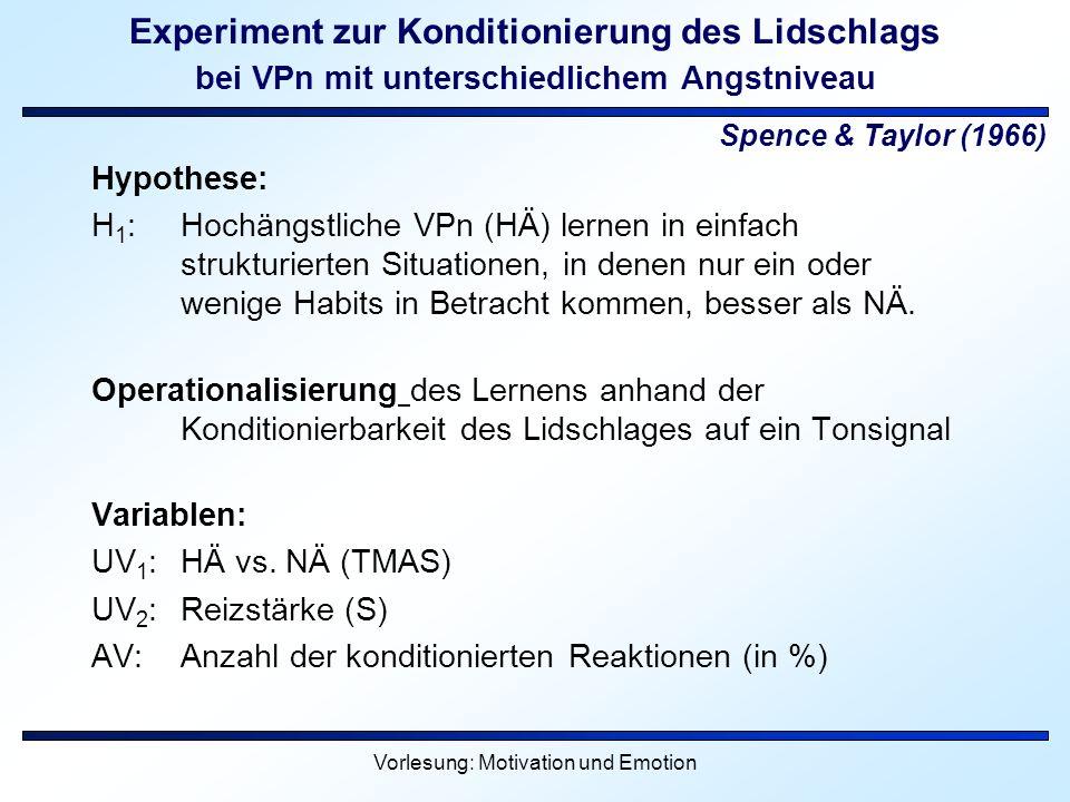 Vorlesung: Motivation und Emotion Experiment zur Konditionierung des Lidschlags bei VPn mit unterschiedlichem Angstniveau Hypothese: H 1 :Hochängstlic
