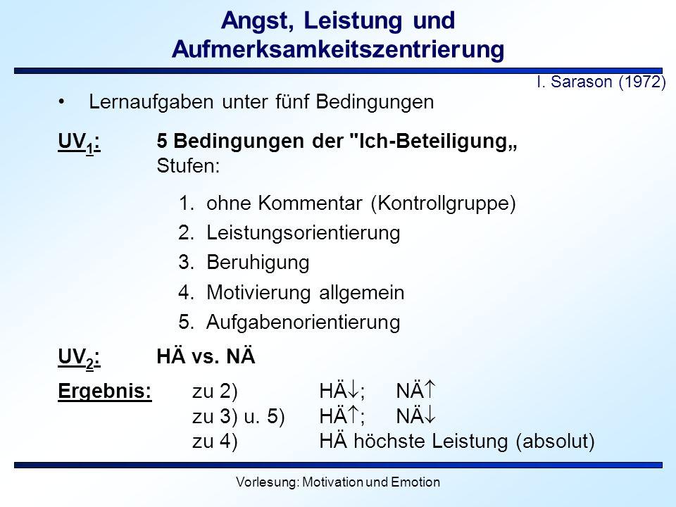 Vorlesung: Motivation und Emotion Angst, Leistung und Aufmerksamkeitszentrierung Lernaufgaben unter fünf Bedingungen UV 1 : 5 Bedingungen der