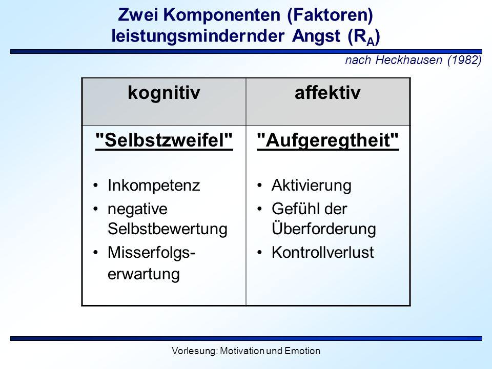 Vorlesung: Motivation und Emotion Zwei Komponenten (Faktoren) leistungsmindernder Angst (R A ) kognitivaffektiv