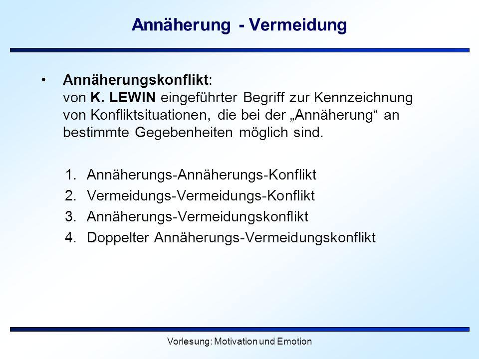 Vorlesung: Motivation und Emotion Annäherung - Vermeidung Annäherungskonflikt: von K. LEWIN eingeführter Begriff zur Kennzeichnung von Konfliktsituati