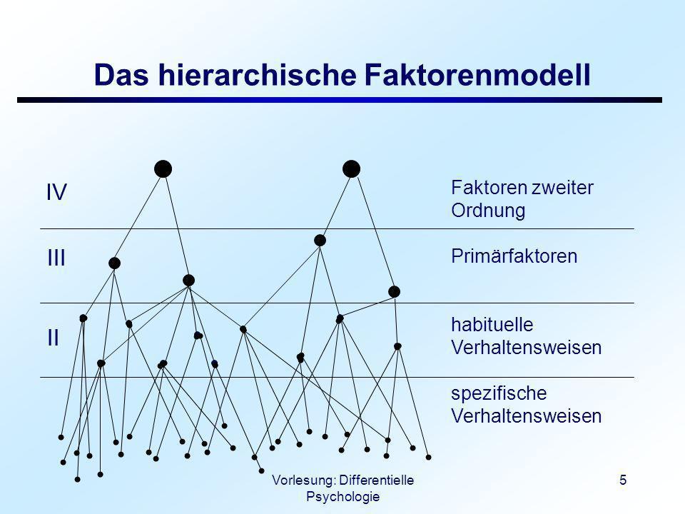 Vorlesung: Differentielle Psychologie 6 Hierarchischer Aufbau der Persönlichkeit R1 R2 R3 R4 R5 R6......Rn-1 Rn S1 S2 S3 S4 S5 S6......Sn-1 Sn Extraversion ImpulsivitätSoziabilitätAktivitätRisikoverhalten Typen- Niveau Trait- Niveau Habit- Niveau Reiz- Reaktions- Niveau