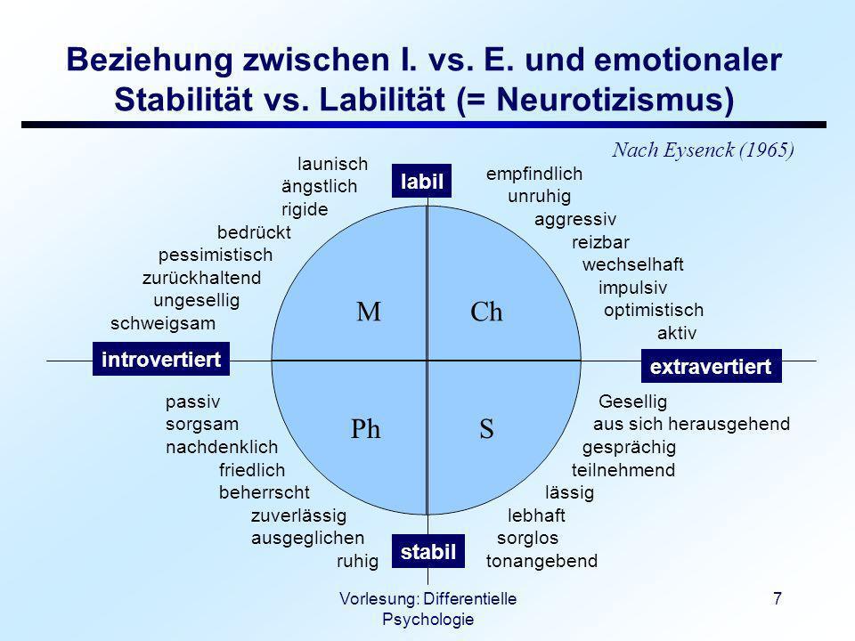 Vorlesung: Differentielle Psychologie 7 Beziehung zwischen I. vs. E. und emotionaler Stabilität vs. Labilität (= Neurotizismus) Nach Eysenck (1965) Ph