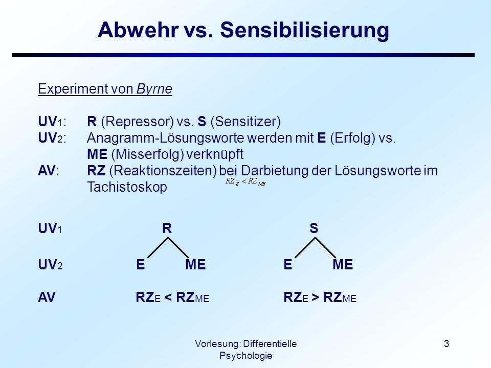 Vorlesung: Differentielle Psychologie 4 Abwehr vs.