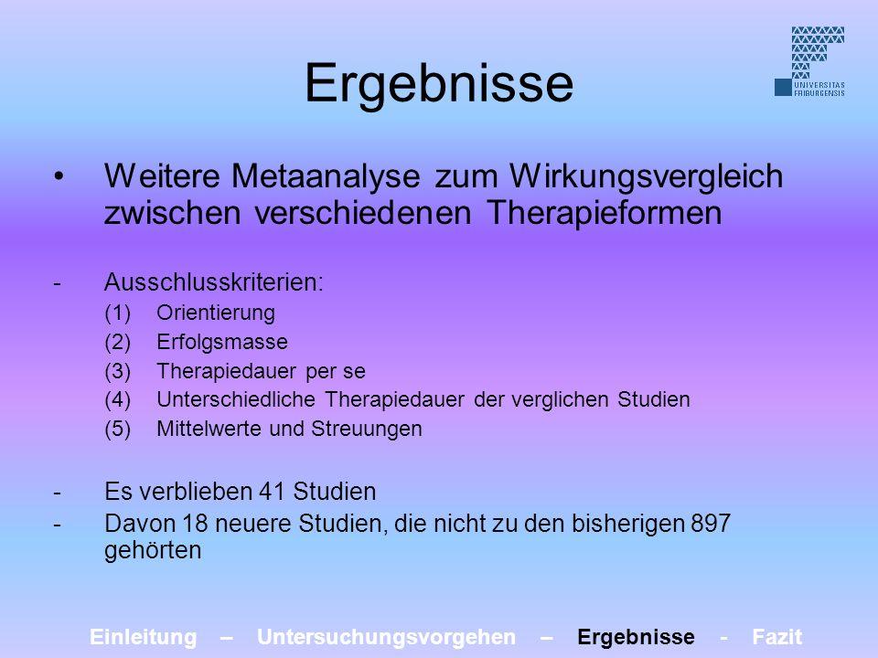 Ergebnisse Weitere Metaanalyse zum Wirkungsvergleich zwischen verschiedenen Therapieformen -Ausschlusskriterien: (1)Orientierung (2)Erfolgsmasse (3)Th