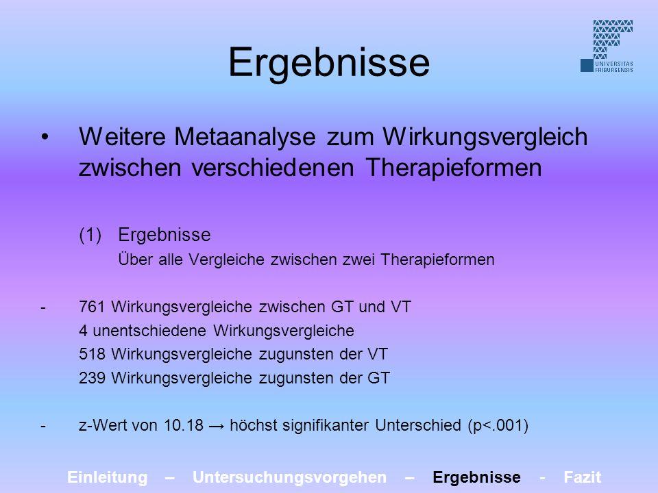 Ergebnisse Weitere Metaanalyse zum Wirkungsvergleich zwischen verschiedenen Therapieformen (1)Ergebnisse Über alle Vergleiche zwischen zwei Therapiefo