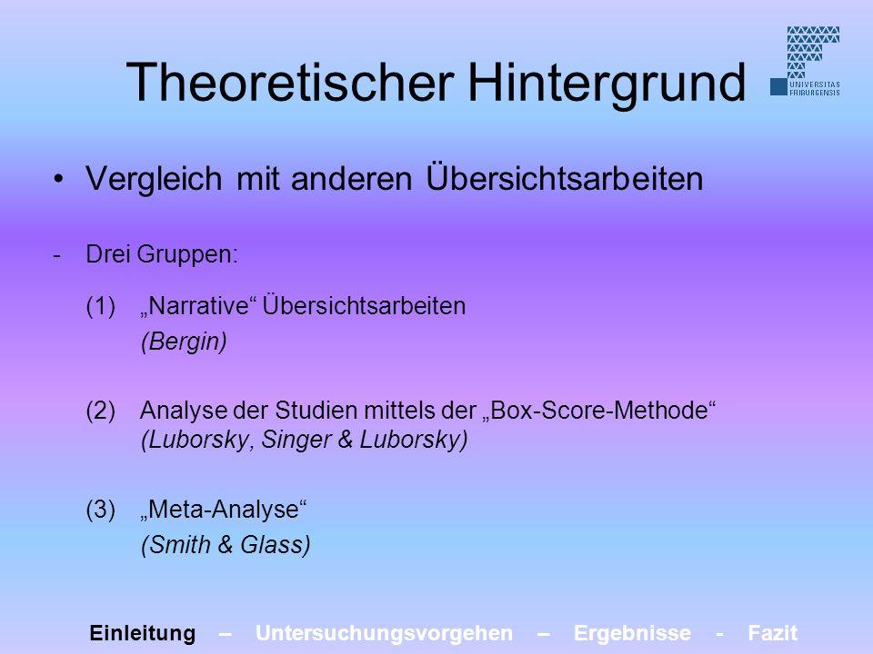 Theoretischer Hintergrund Vergleich mit anderen Übersichtsarbeiten -Drei Gruppen: (1)Narrative Übersichtsarbeiten (Bergin) (2)Analyse der Studien mitt