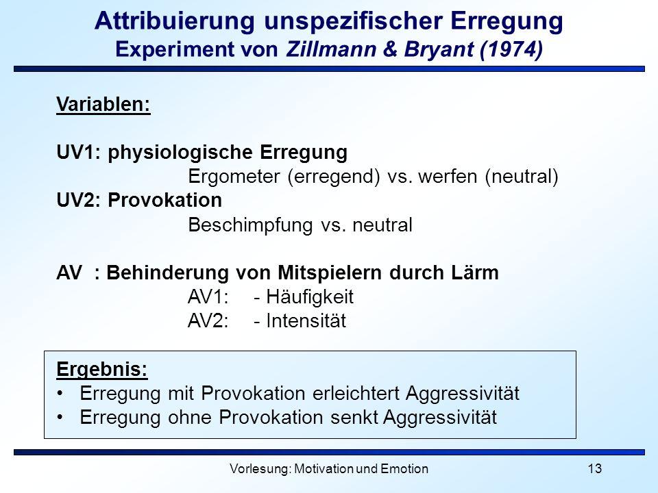 Vorlesung: Motivation und Emotion13 Attribuierung unspezifischer Erregung Experiment von Zillmann & Bryant (1974) Variablen: UV1: physiologische Erreg