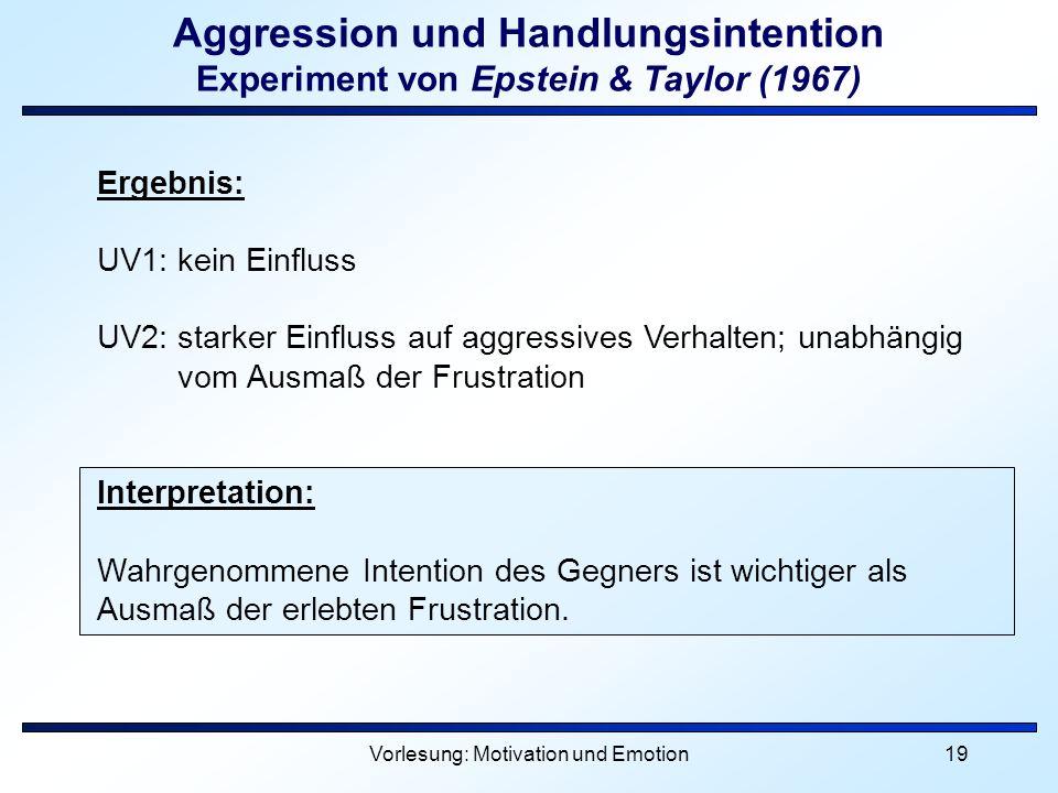 Vorlesung: Motivation und Emotion19 Ergebnis: UV1: kein Einfluss UV2: starker Einfluss auf aggressives Verhalten; unabhängig vom Ausmaß der Frustratio