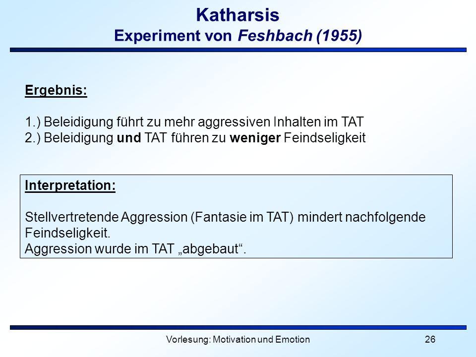 Vorlesung: Motivation und Emotion26 Katharsis Experiment von Feshbach (1955) Ergebnis: 1.) Beleidigung führt zu mehr aggressiven Inhalten im TAT 2.) B