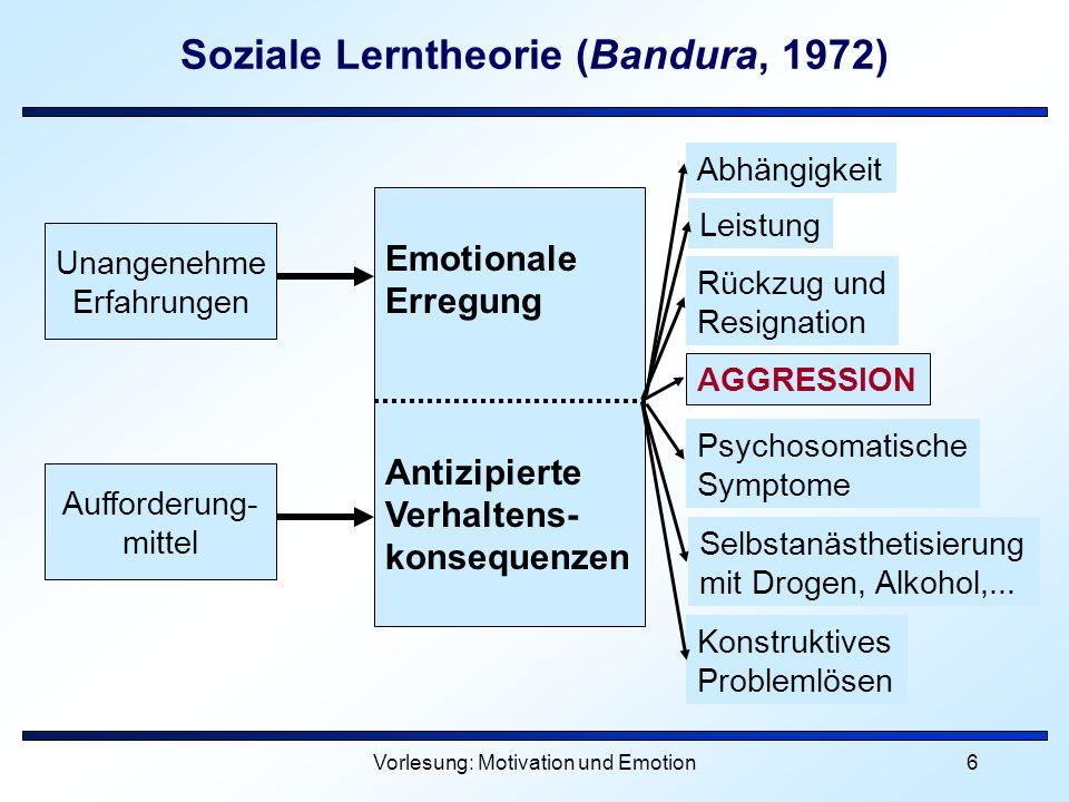Vorlesung: Motivation und Emotion6 Soziale Lerntheorie (Bandura, 1972) Leistung Abhängigkeit Rückzug und Resignation AGGRESSION Psychosomatische Sympt