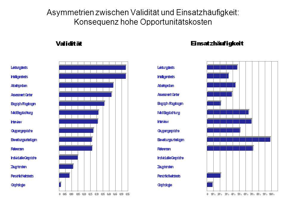 Asymmetrien zwischen Validität und Einsatzhäufigkeit: Konsequenz hohe Opportunitätskosten