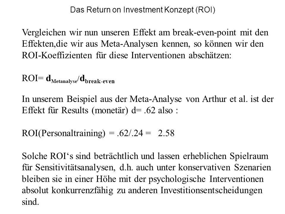 Das Return on Investment Konzept (ROI) Vergleichen wir nun unseren Effekt am break-even-point mit den Effekten,die wir aus Meta-Analysen kennen, so kö