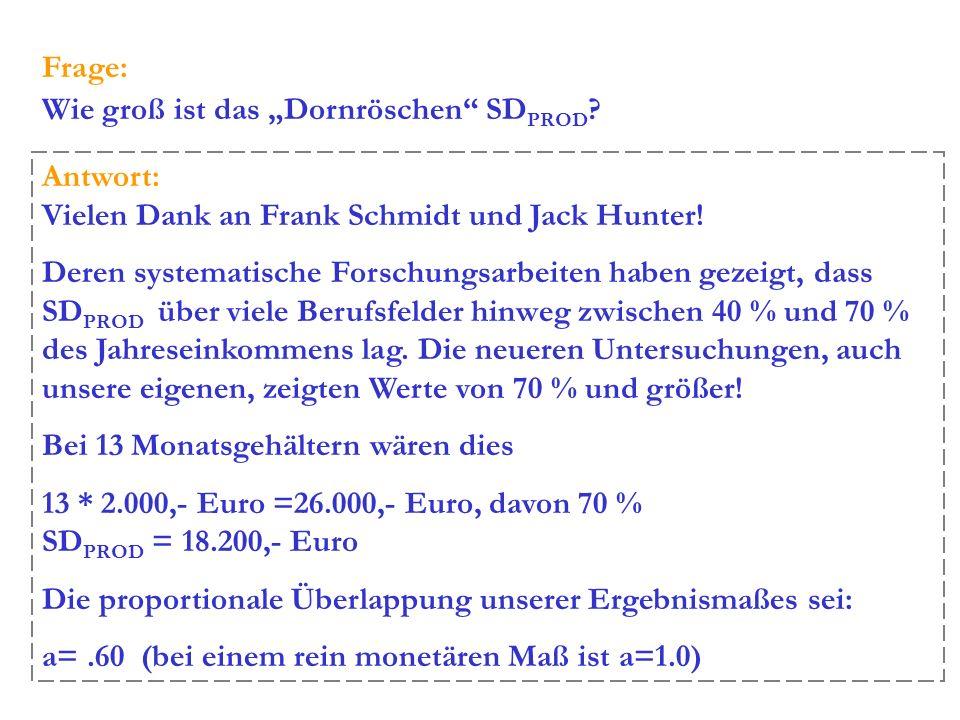 Frage: Wie groß ist das Dornröschen SD PROD ? Antwort: Vielen Dank an Frank Schmidt und Jack Hunter! Deren systematische Forschungsarbeiten haben geze