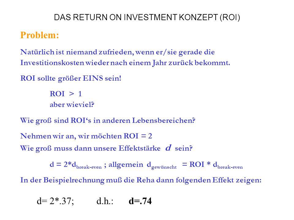 Problem: Natürlich ist niemand zufrieden, wenn er/sie gerade die Investitionskosten wieder nach einem Jahr zurück bekommt. ROI sollte größer EINS sein