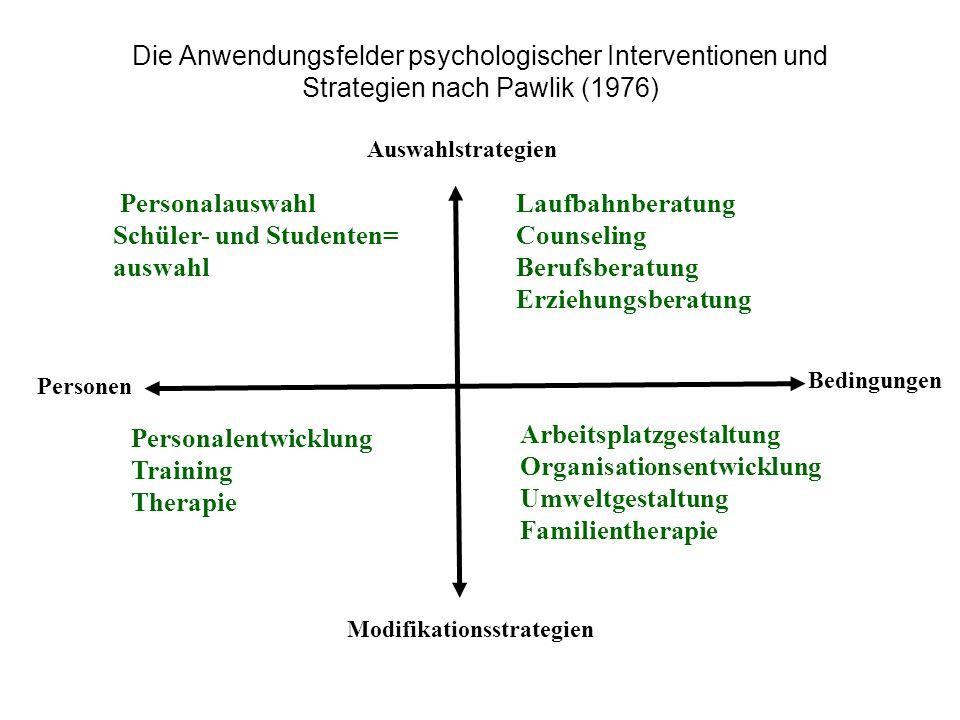 Die Anwendungsfelder psychologischer Interventionen und Strategien nach Pawlik (1976) Auswahlstrategien Modifikationsstrategien Personen Bedingungen P