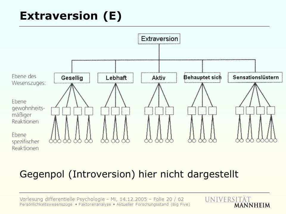 Vorlesung differentielle Psychologie – Mi, 14.12.2005 – Folie 20 / 62 Persönlichkeitswesenszüge Faktorenanalyse Aktueller Forschungsstand (Big Five) E