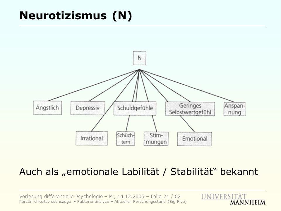 Vorlesung differentielle Psychologie – Mi, 14.12.2005 – Folie 21 / 62 Persönlichkeitswesenszüge Faktorenanalyse Aktueller Forschungsstand (Big Five) N