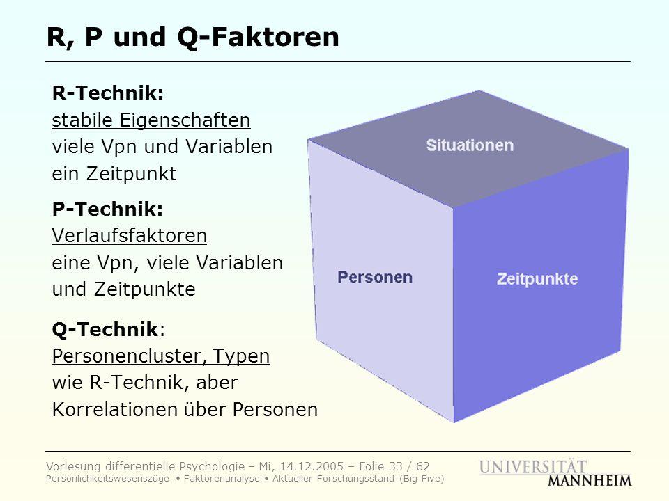 Vorlesung differentielle Psychologie – Mi, 14.12.2005 – Folie 33 / 62 Persönlichkeitswesenszüge Faktorenanalyse Aktueller Forschungsstand (Big Five) R