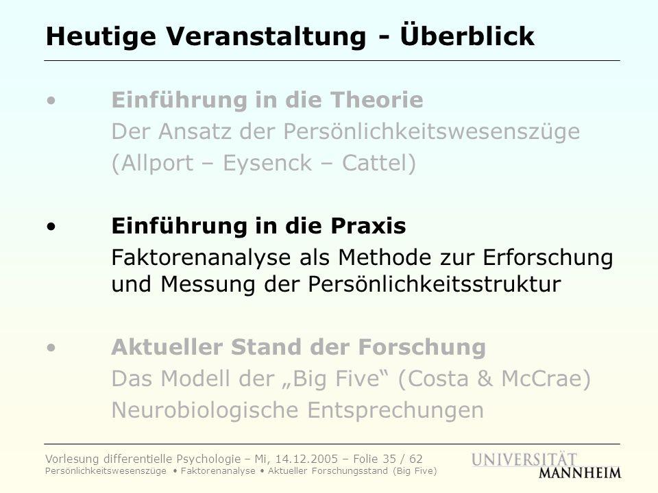 Vorlesung differentielle Psychologie – Mi, 14.12.2005 – Folie 35 / 62 Persönlichkeitswesenszüge Faktorenanalyse Aktueller Forschungsstand (Big Five) H