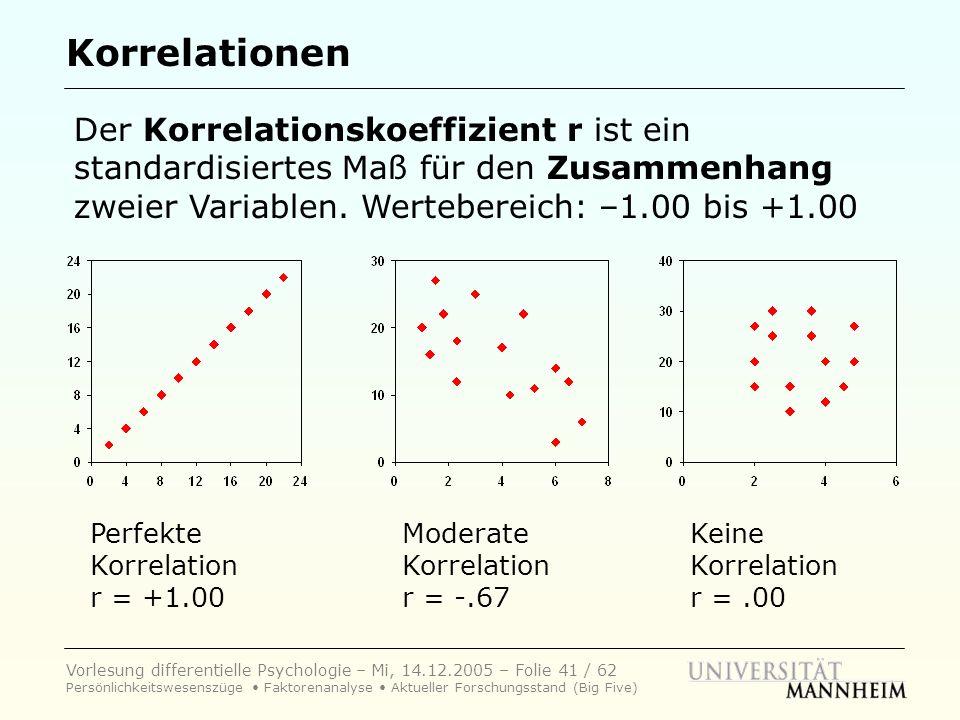 Vorlesung differentielle Psychologie – Mi, 14.12.2005 – Folie 41 / 62 Persönlichkeitswesenszüge Faktorenanalyse Aktueller Forschungsstand (Big Five) K