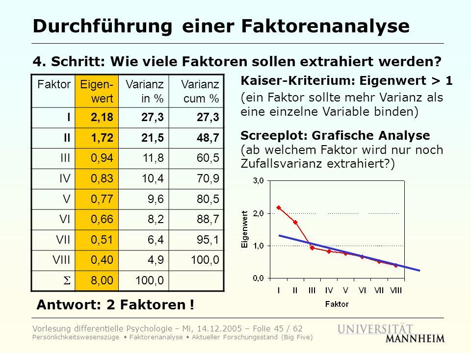 Vorlesung differentielle Psychologie – Mi, 14.12.2005 – Folie 45 / 62 Persönlichkeitswesenszüge Faktorenanalyse Aktueller Forschungsstand (Big Five) D