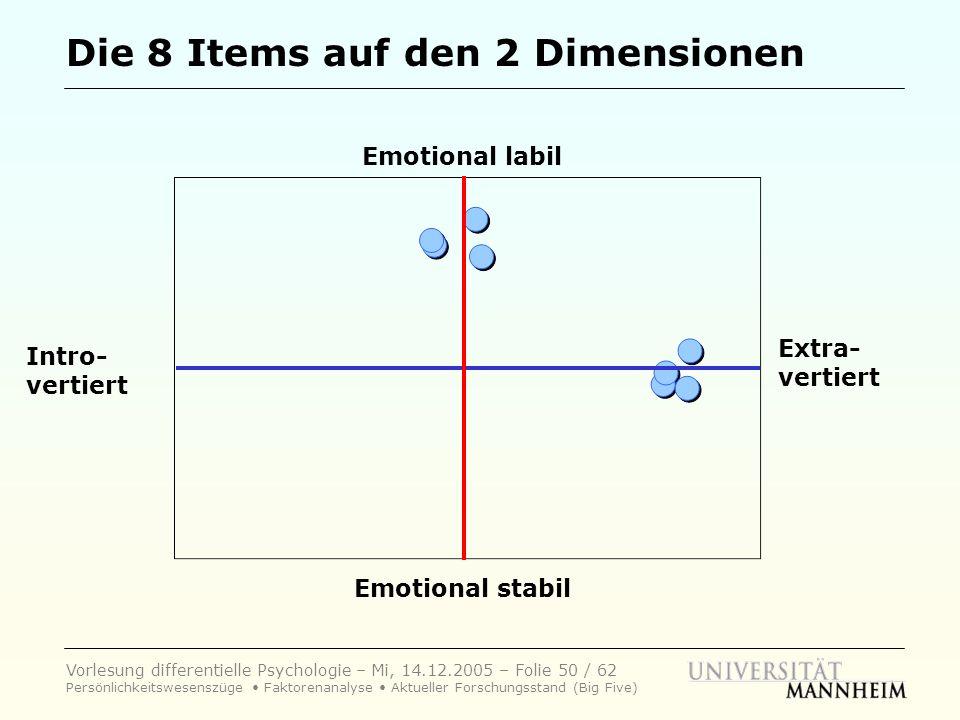 Vorlesung differentielle Psychologie – Mi, 14.12.2005 – Folie 50 / 62 Persönlichkeitswesenszüge Faktorenanalyse Aktueller Forschungsstand (Big Five) D
