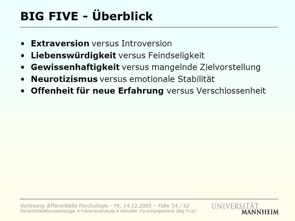 Vorlesung differentielle Psychologie – Mi, 14.12.2005 – Folie 54 / 62 Persönlichkeitswesenszüge Faktorenanalyse Aktueller Forschungsstand (Big Five) B