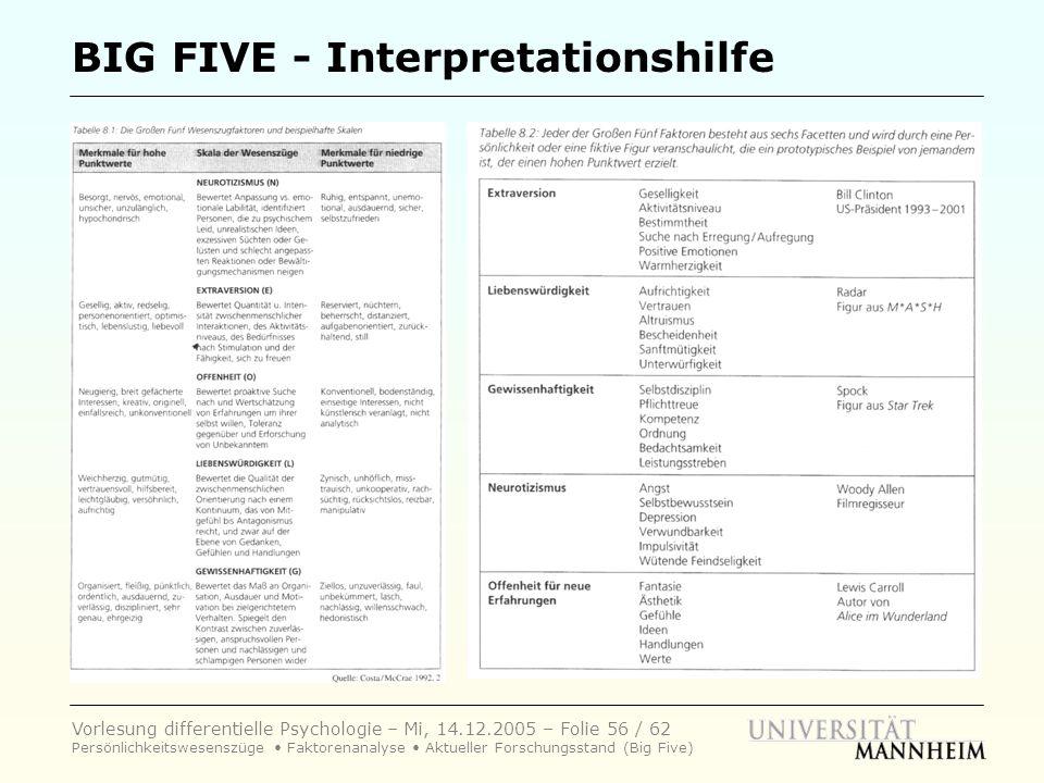 Vorlesung differentielle Psychologie – Mi, 14.12.2005 – Folie 56 / 62 Persönlichkeitswesenszüge Faktorenanalyse Aktueller Forschungsstand (Big Five) B