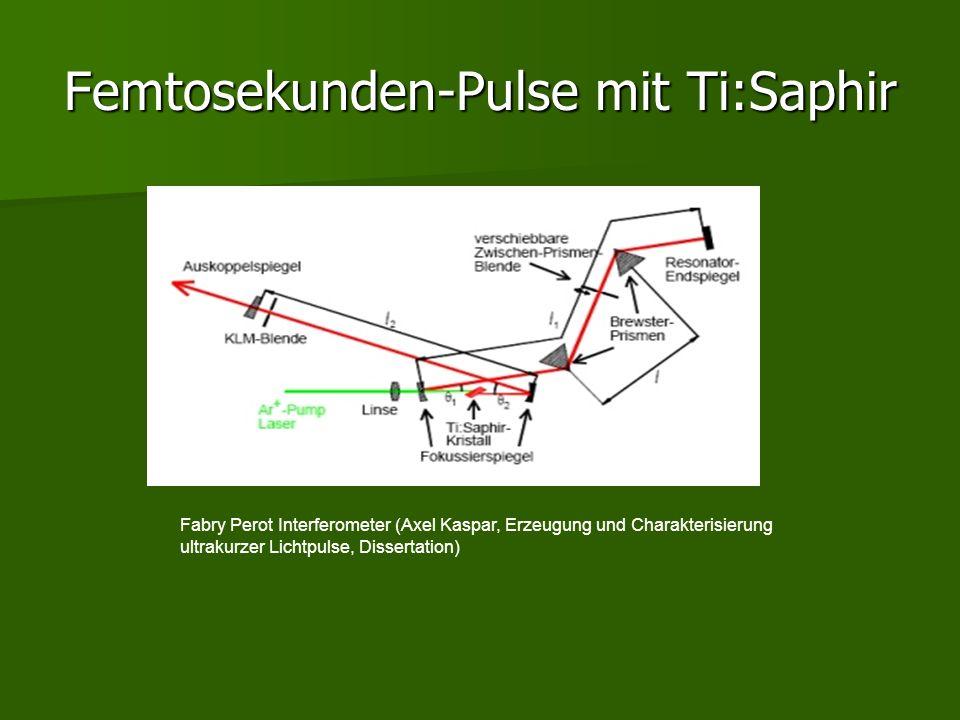 Femtosekunden-Pulse mit Ti:Saphir Fabry Perot Interferometer (Axel Kaspar, Erzeugung und Charakterisierung ultrakurzer Lichtpulse, Dissertation)