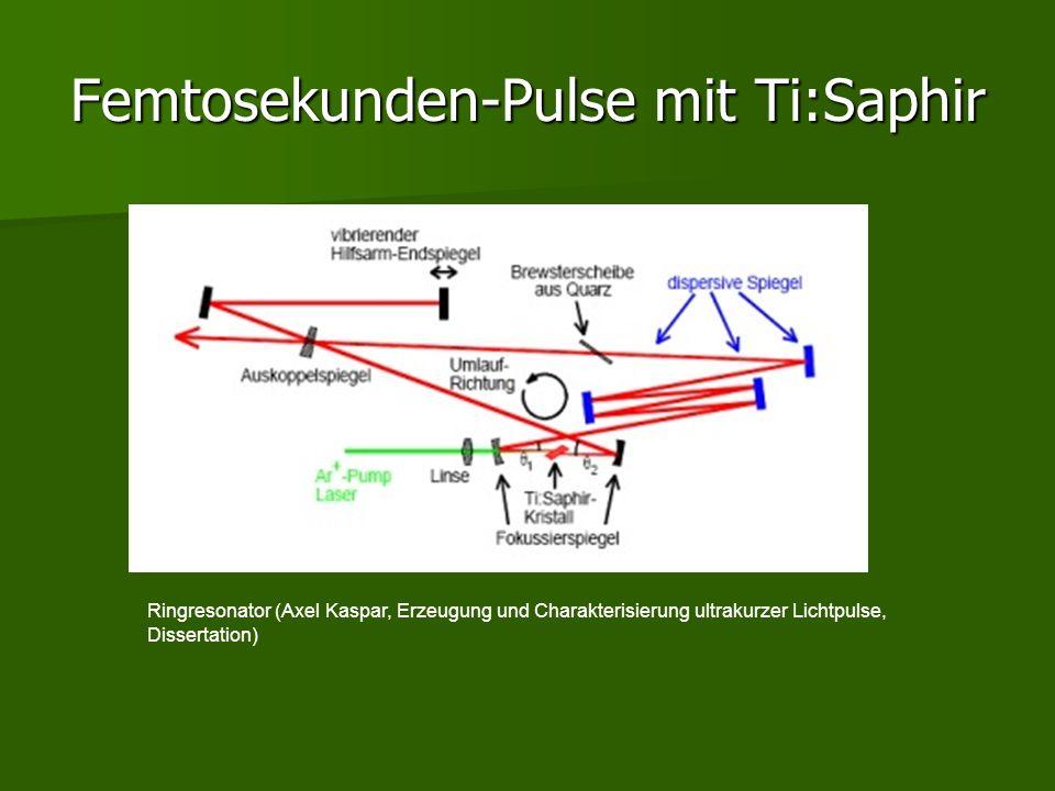 Femtosekunden-Pulse mit Ti:Saphir Ringresonator (Axel Kaspar, Erzeugung und Charakterisierung ultrakurzer Lichtpulse, Dissertation)