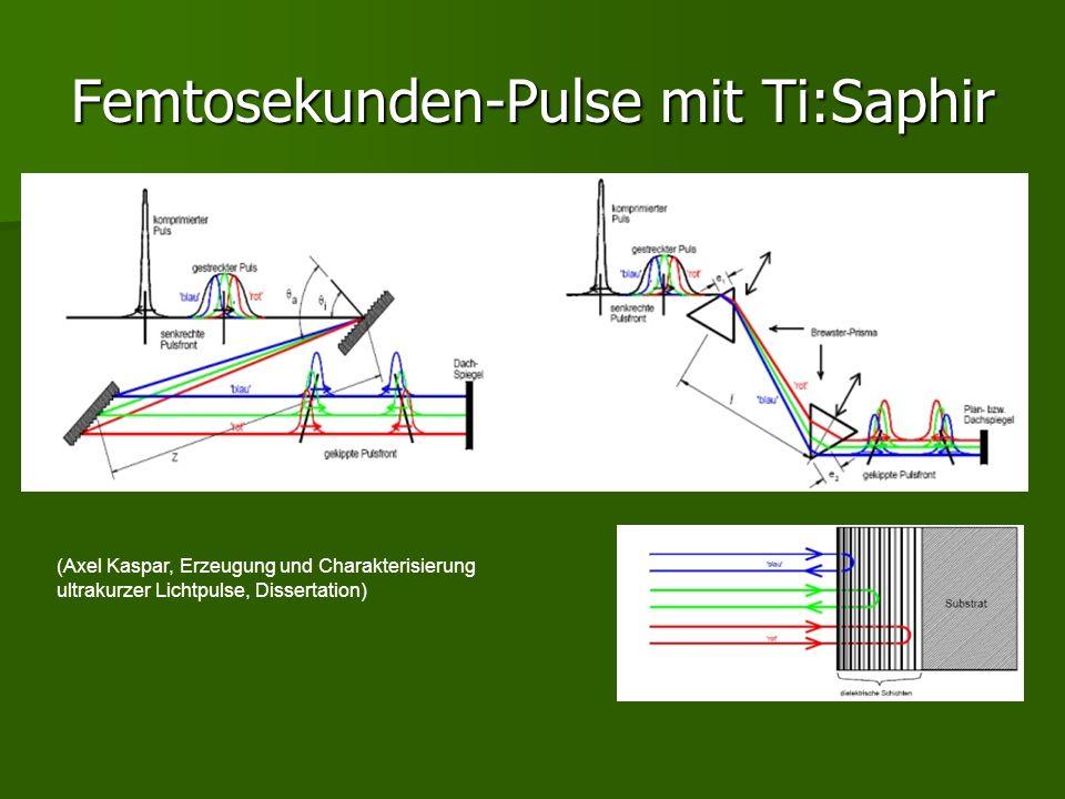 Femtosekunden-Pulse mit Ti:Saphir (Axel Kaspar, Erzeugung und Charakterisierung ultrakurzer Lichtpulse, Dissertation)