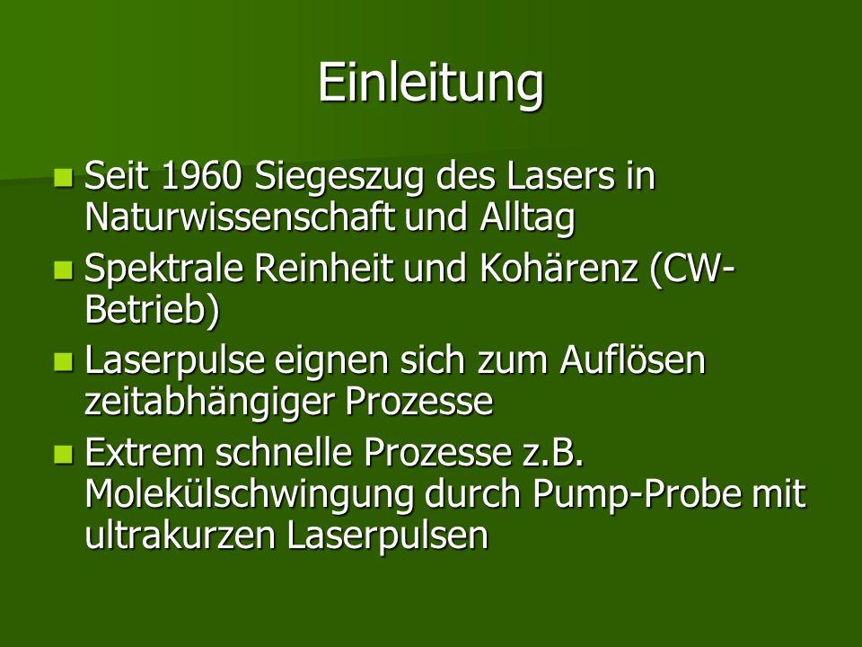 Einleitung Seit 1960 Siegeszug des Lasers in Naturwissenschaft und Alltag Seit 1960 Siegeszug des Lasers in Naturwissenschaft und Alltag Spektrale Rei