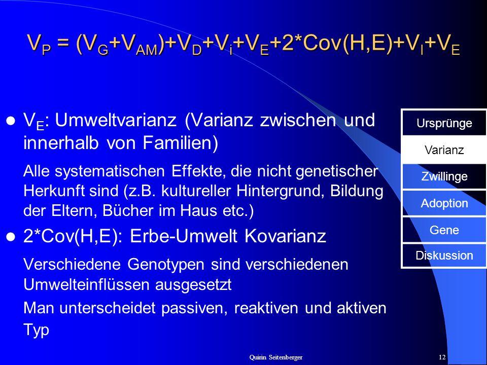 Quirin Seitenberger12 V P = (V G +V AM )+V D +V i +V E +2*Cov(H,E)+V I +V E V E : Umweltvarianz (Varianz zwischen und innerhalb von Familien) Alle sys