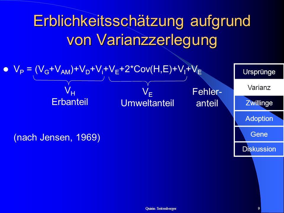 Quirin Seitenberger9 Erblichkeitsschätzung aufgrund von Varianzzerlegung V P = (V G +V AM )+V D +V i +V E +2*Cov(H,E)+V I +V E (nach Jensen, 1969) Urs