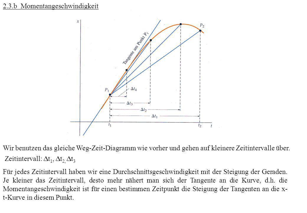 2.3.b Momentangeschwindigkeit Wir benutzen das gleiche Weg-Zeit-Diagramm wie vorher und gehen auf kleinere Zeitintervalle über. Zeitintervall: t 1, t
