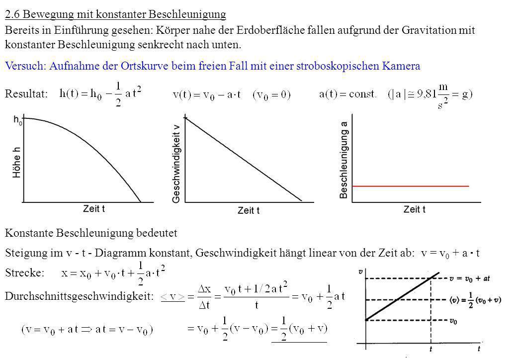 2.6 Bewegung mit konstanter Beschleunigung Bereits in Einführung gesehen: Körper nahe der Erdoberfläche fallen aufgrund der Gravitation mit konstanter