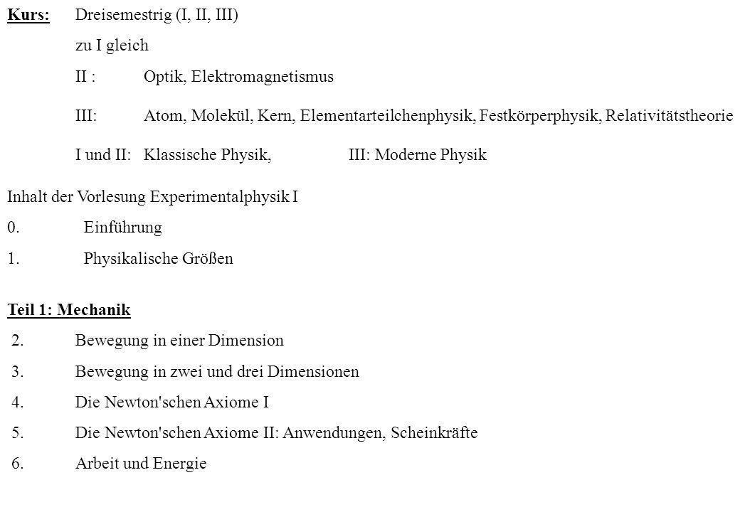 Kurs:Dreisemestrig (I, II, III) zu I gleich II :Optik, Elektromagnetismus III:Atom, Molekül, Kern, Elementarteilchenphysik, Festkörperphysik, Relativi