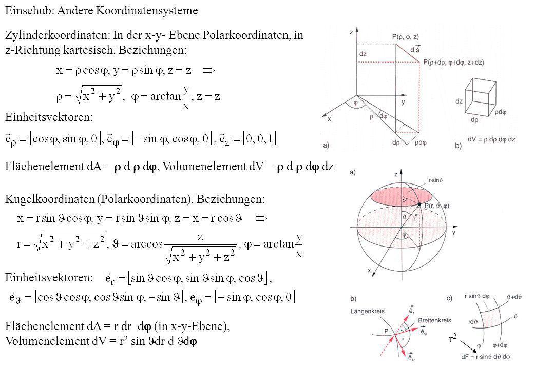 Einschub: Andere Koordinatensysteme Zylinderkoordinaten: In der x-y- Ebene Polarkoordinaten, in z-Richtung kartesisch. Beziehungen: Einheitsvektoren: