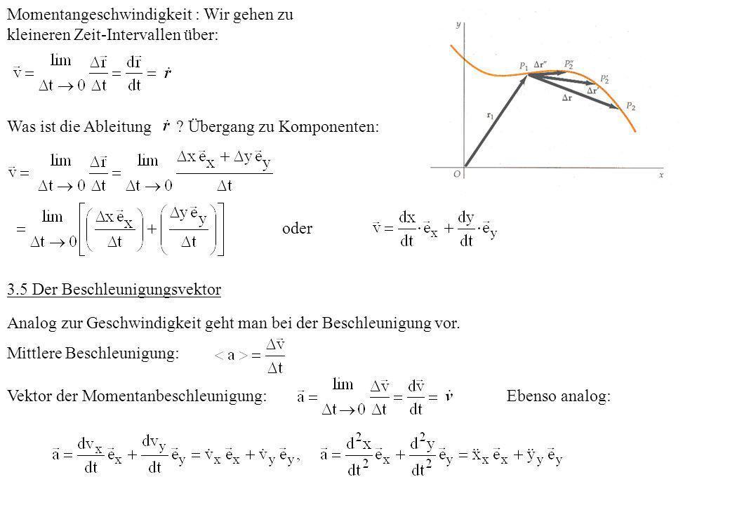 Momentangeschwindigkeit : Wir gehen zu kleineren Zeit-Intervallen über: Was ist die Ableitung ? Übergang zu Komponenten: oder 3.5 Der Beschleunigungsv