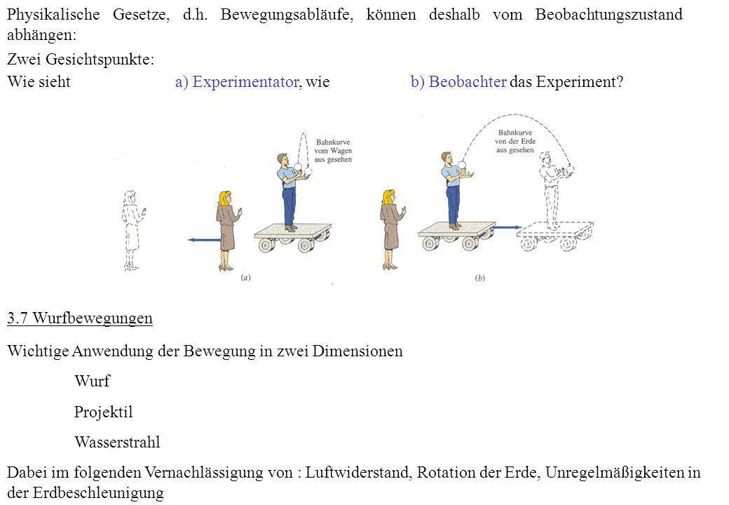 Physikalische Gesetze, d.h. Bewegungsabläufe, können deshalb vom Beobachtungszustand abhängen: Zwei Gesichtspunkte: Wie sieht a) Experimentator, wieb)