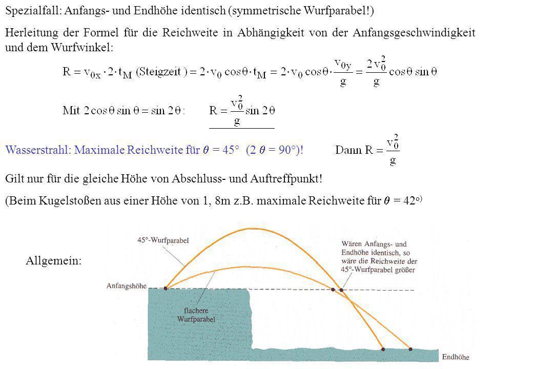 Spezialfall: Anfangs- und Endhöhe identisch (symmetrische Wurfparabel!) Herleitung der Formel für die Reichweite in Abhängigkeit von der Anfangsgeschw