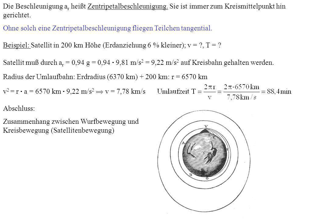 Die Beschleunigung a r heißt Zentripetalbeschleunigung. Sie ist immer zum Kreismittelpunkt hin gerichtet. Ohne solch eine Zentripetalbeschleunigung fl