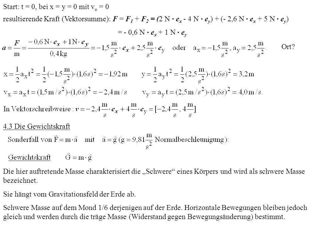 Start: t = 0, bei x = y = 0 mit v o = 0 resultierende Kraft (Vektorsumme): F = F 1 + F 2 = (2 N e x - 4 N e y ) + (- 2,6 N e x + 5 N e y ) = - 0,6 N e