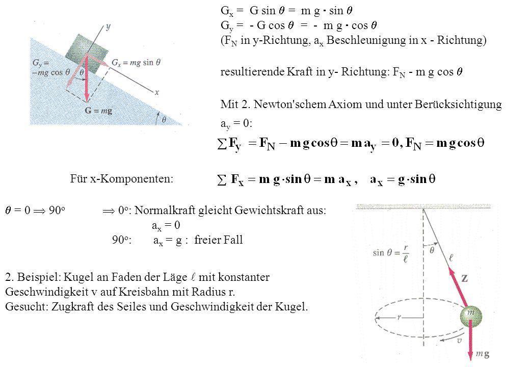 G x = G sin = m g sin G y = - G cos = - m g cos (F N in y-Richtung, a x Beschleunigung in x - Richtung) resultierende Kraft in y- Richtung: F N - m g