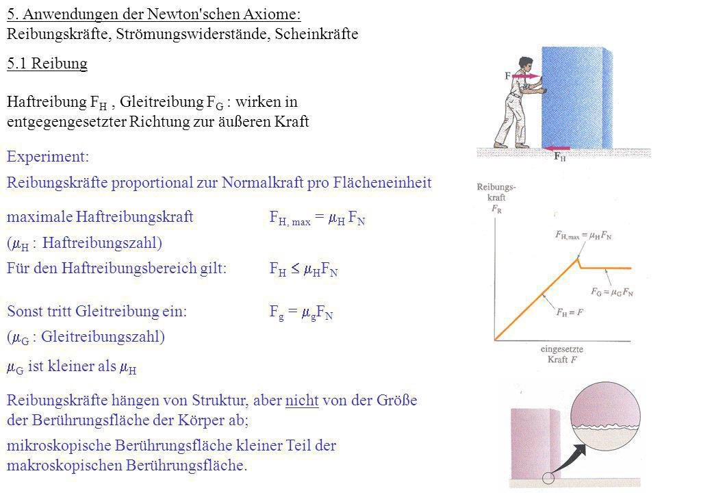 5. Anwendungen der Newton'schen Axiome: Reibungskräfte, Strömungswiderstände, Scheinkräfte 5.1 Reibung Haftreibung F H, Gleitreibung F G : wirken in e