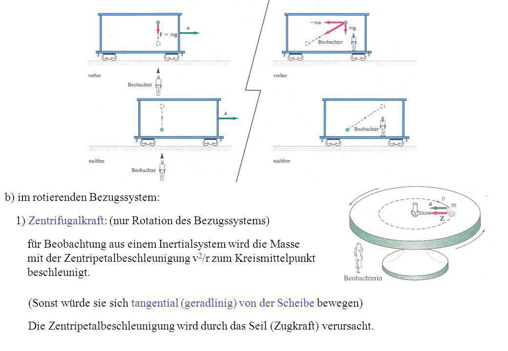 b) im rotierenden Bezugssystem: 1) Zentrifugalkraft: (nur Rotation des Bezugssystems) für Beobachtung aus einem Inertialsystem wird die Masse mit der