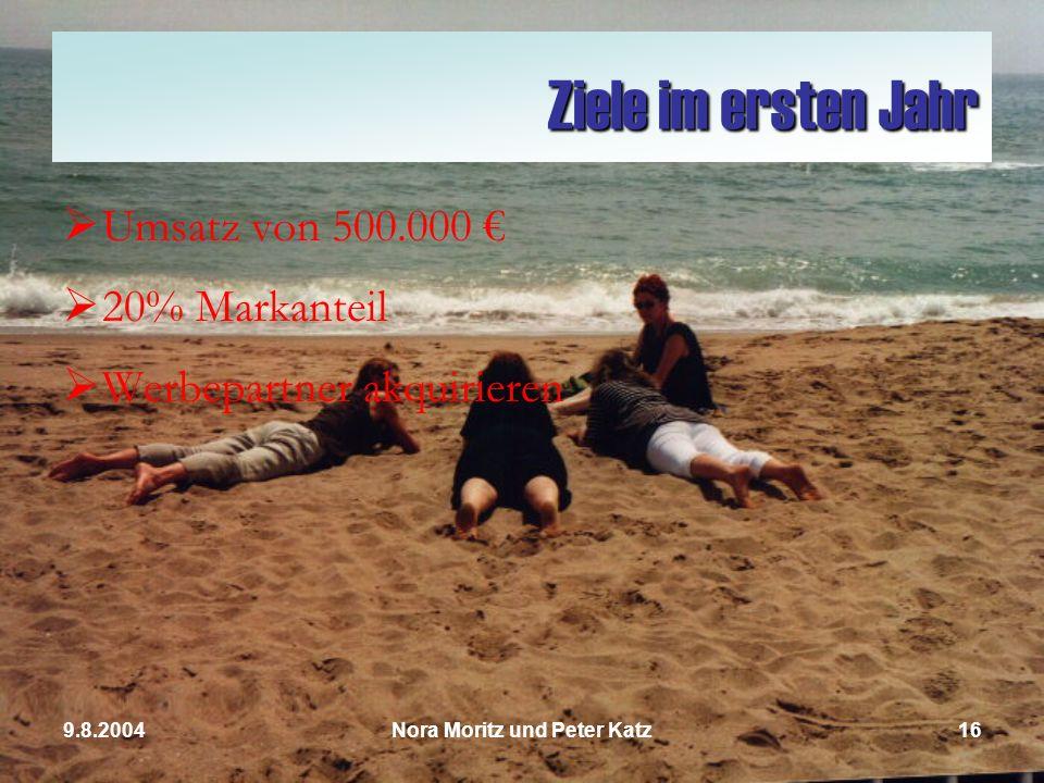 Nora Moritz und Peter Katz159.8.2004 Vertrieb Vertriebsstrategie Vertriebskanäle Vertriebsanteile
