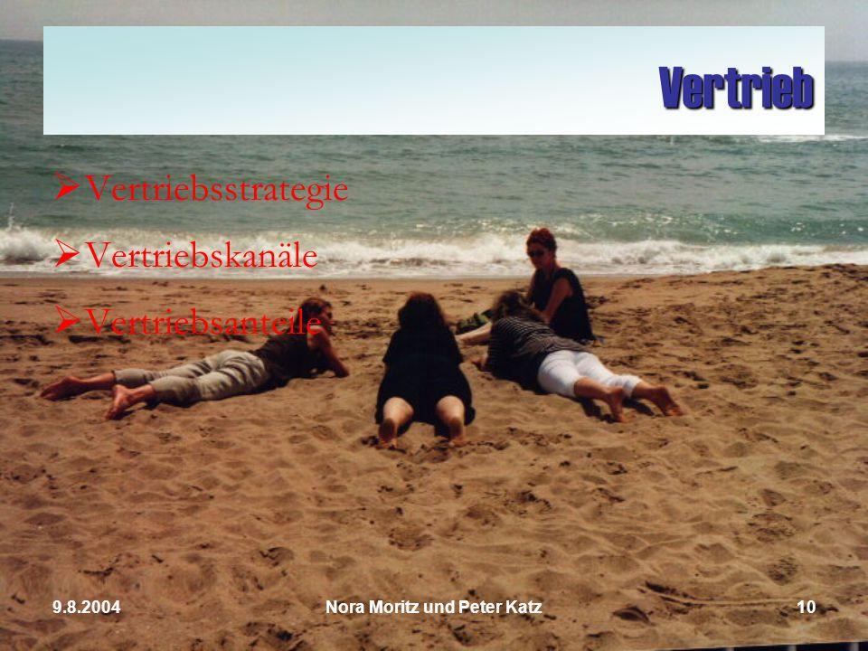 Nora Moritz und Peter Katz109.8.2004 Vertrieb Vertriebsstrategie Vertriebskanäle Vertriebsanteile