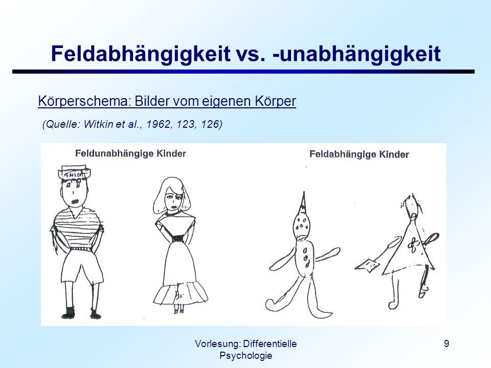 Vorlesung: Differentielle Psychologie 10 Interferenzneigung Verwandte Phänomene: Spare Capacity long/ short samplers Objektsystem-/ Subjektsystemdominanz