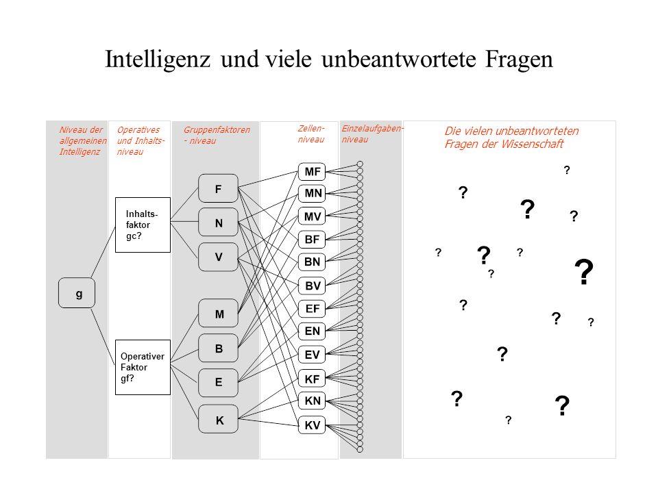 Intelligenz und viele unbeantwortete Fragen Operatives und Inhalts- niveau Niveau der allgemeinen Intelligenz Gruppenfaktoren - niveau Zellen- niveau